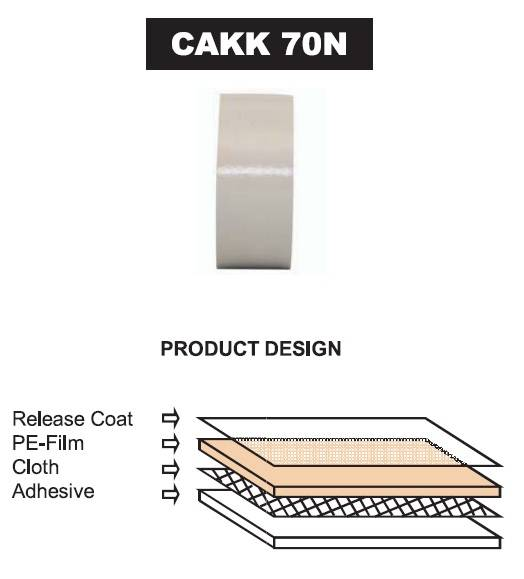 Nuclear Cloth Tape (CAKK 70N)