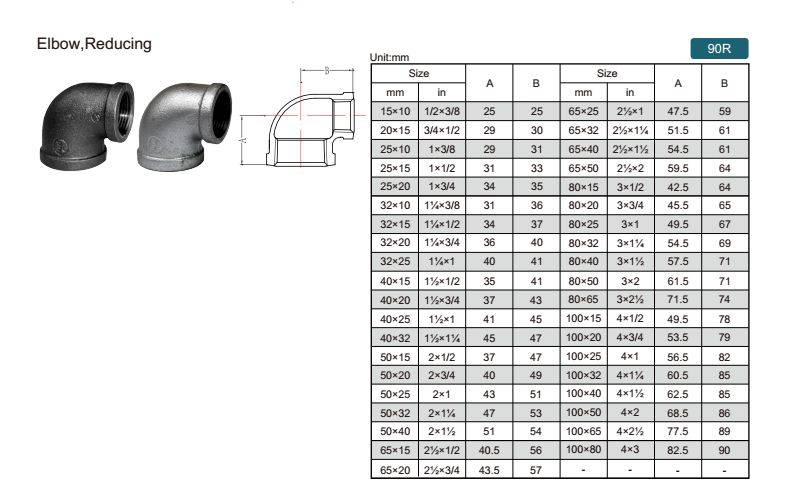 China Malleable iron pipe fitting Reducing Elbow-90R with high quality and proper price