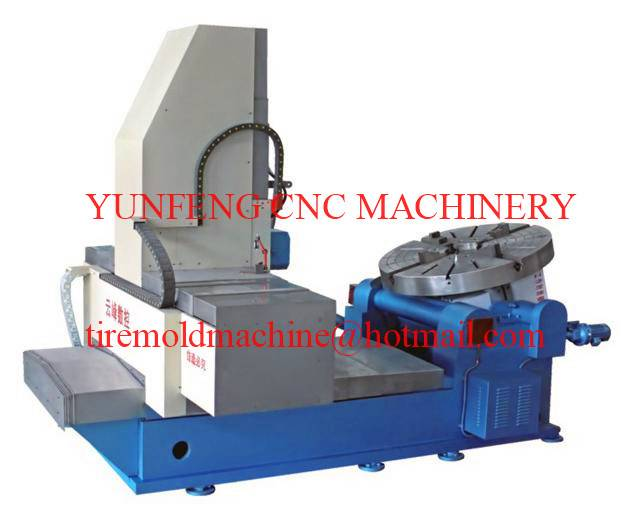 segmented mould machinery for sale