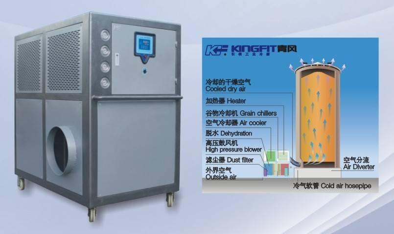 Grain storage chiller