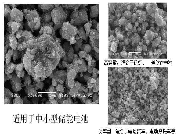 lithium iron phosphate materials for lithium ion battery cathode materials