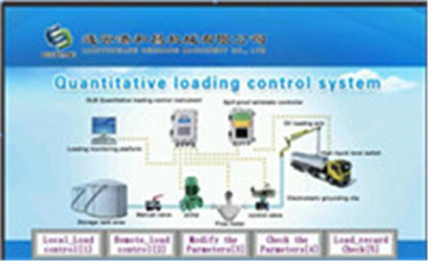 Quantitative Loading System