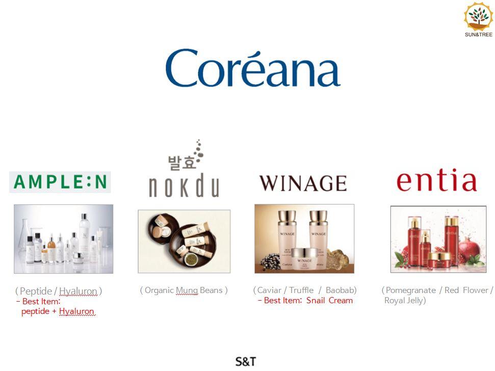 COREANA Skin cares