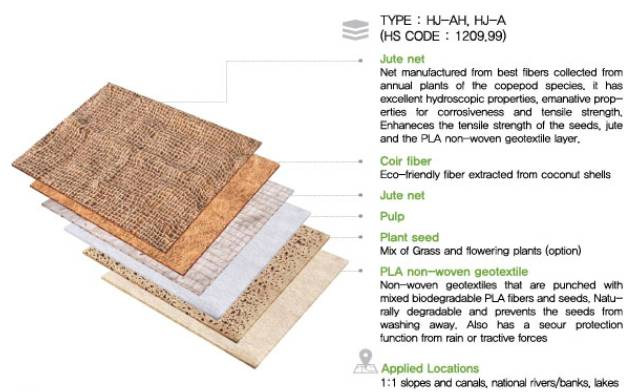 Jute Vegetation Mat