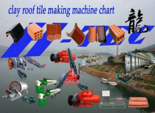 HT-LW clay roof-tile making machine,roof tile making production line,Glazed Roof-tile Making Machine