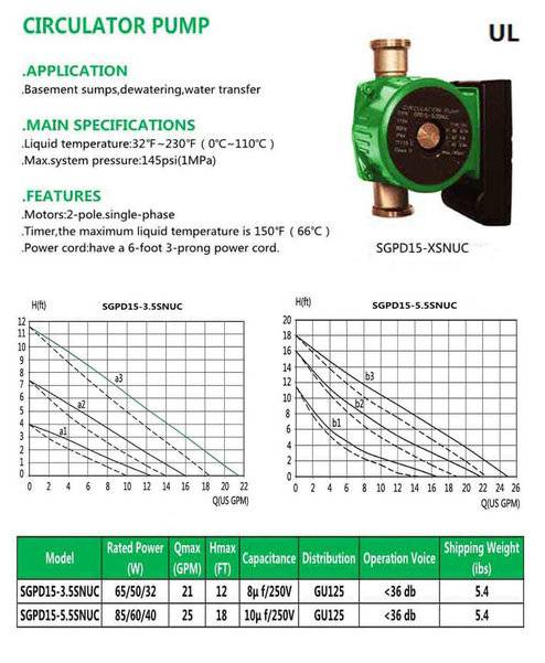 CIRCULATOR PUMP SGPD15-3.5SNUC SGPD15-5.5SNUC