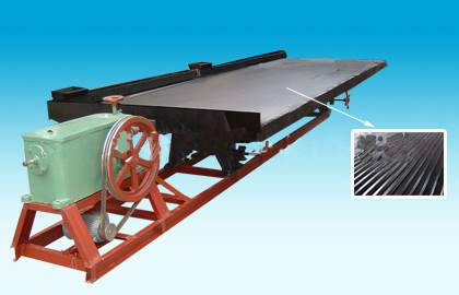 Gravity separator of shaking table