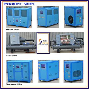 Industrial chillers are in hot selling, please contact me, high quality products will provided.