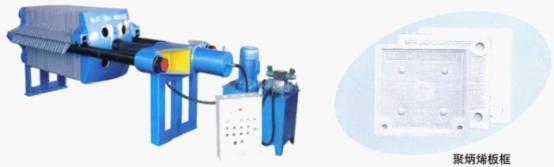 press filtration machine/ board frame filter