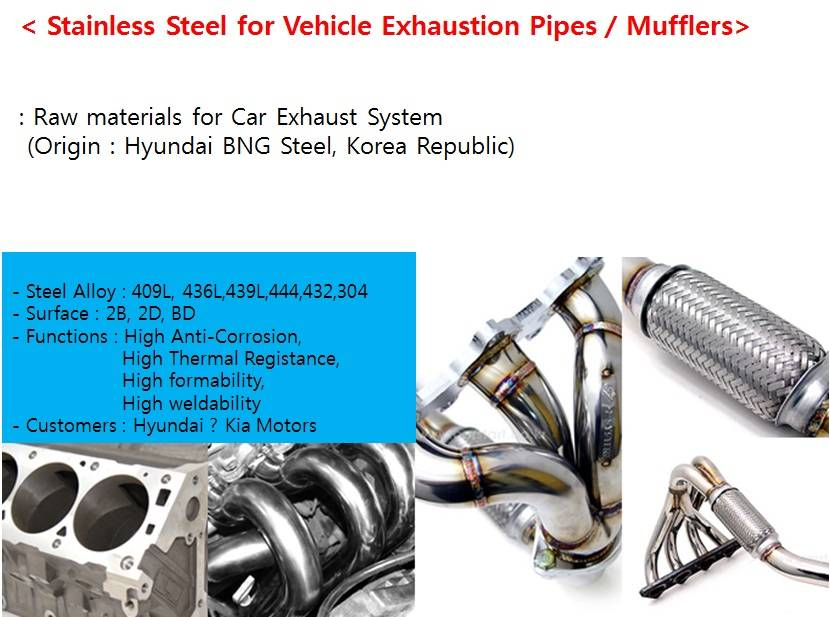 Stainless Steels for raw materials of Vehicles Exhaust Systems
