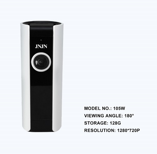 1080P Security Camera Supply (105W)