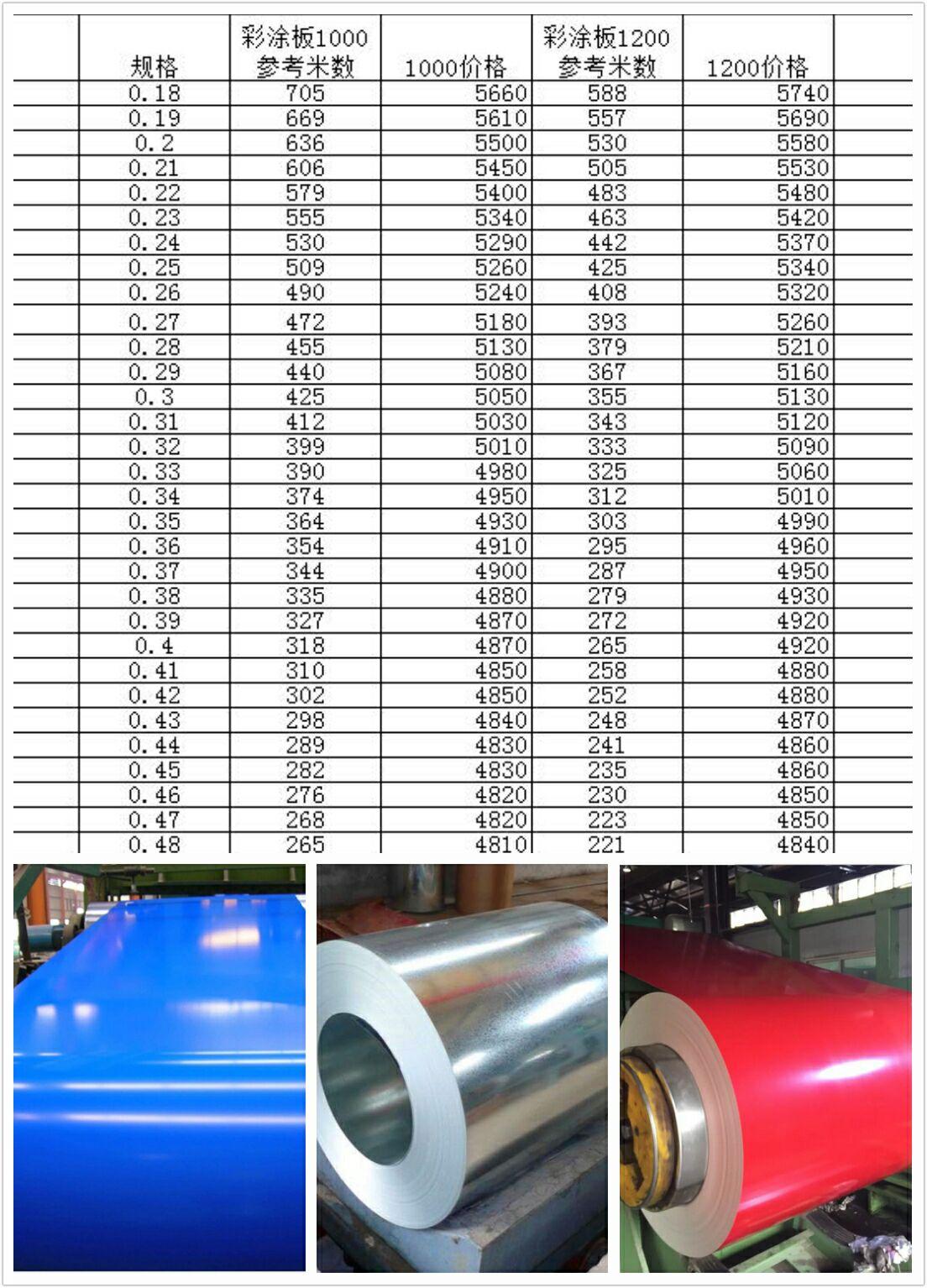 PPGI GI,galvanized steel coil, PPGL,GL,corrugated sheet