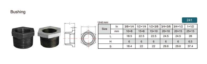 China Malleable iron pipe fitting Bushing-241 with high quality and proper price