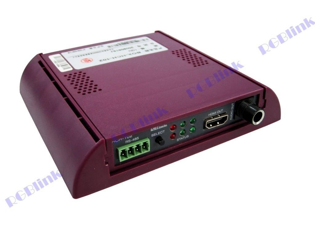 SDI to HDMI (MSP 203)