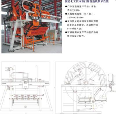 Selling refrigeration working-station Revolving Door Foaming Machine