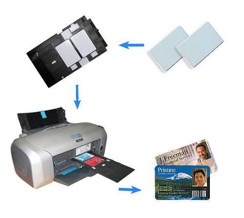 Direct Inkjet Printed PVC Card kits,PVC card making kits