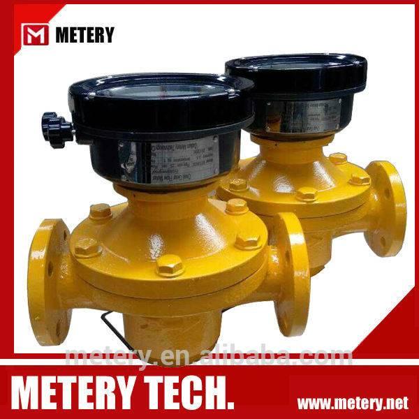 Positive Displacement Flow Meter