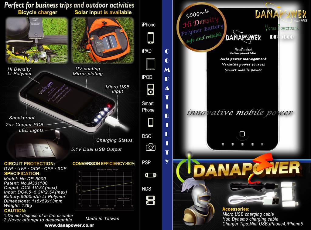 DP5000 High-efficiency 2.5A Solar Mobile Charger