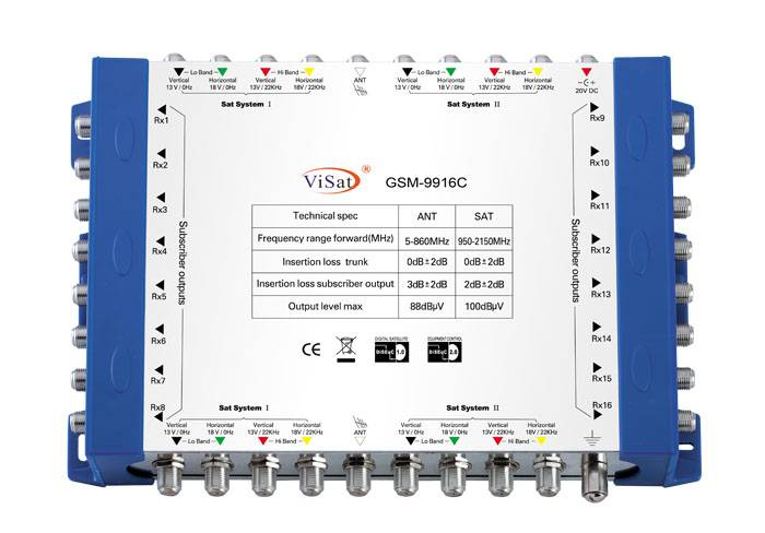 Cascadable Multiswitch of 9 in 16