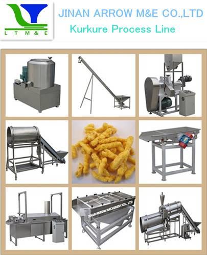 Kurkure/cheetos/niknak/corn curls Process Line
