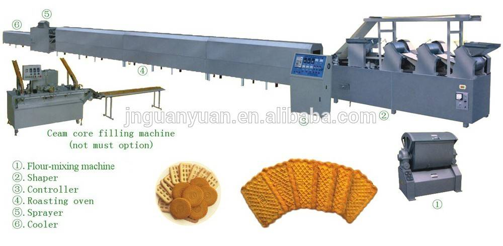 Mini Size Hard and Soft Biscuit Production Line/Making Machine