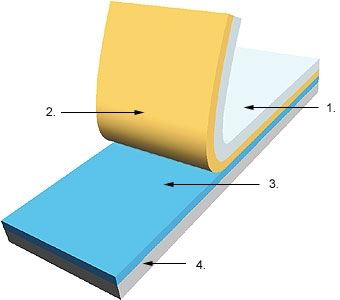 Buying Any Qyantity Of Self Adhesive Paper (Stock Production)