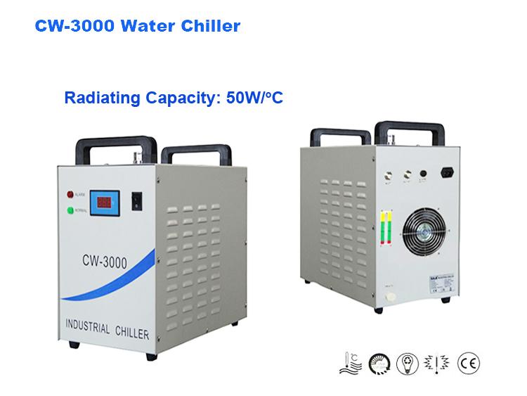 CW30000 Laser Chiller
