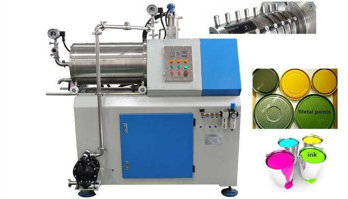 Grinding bead mill equipment
