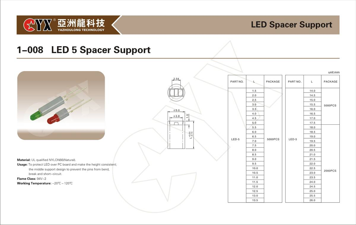 led spacer support
