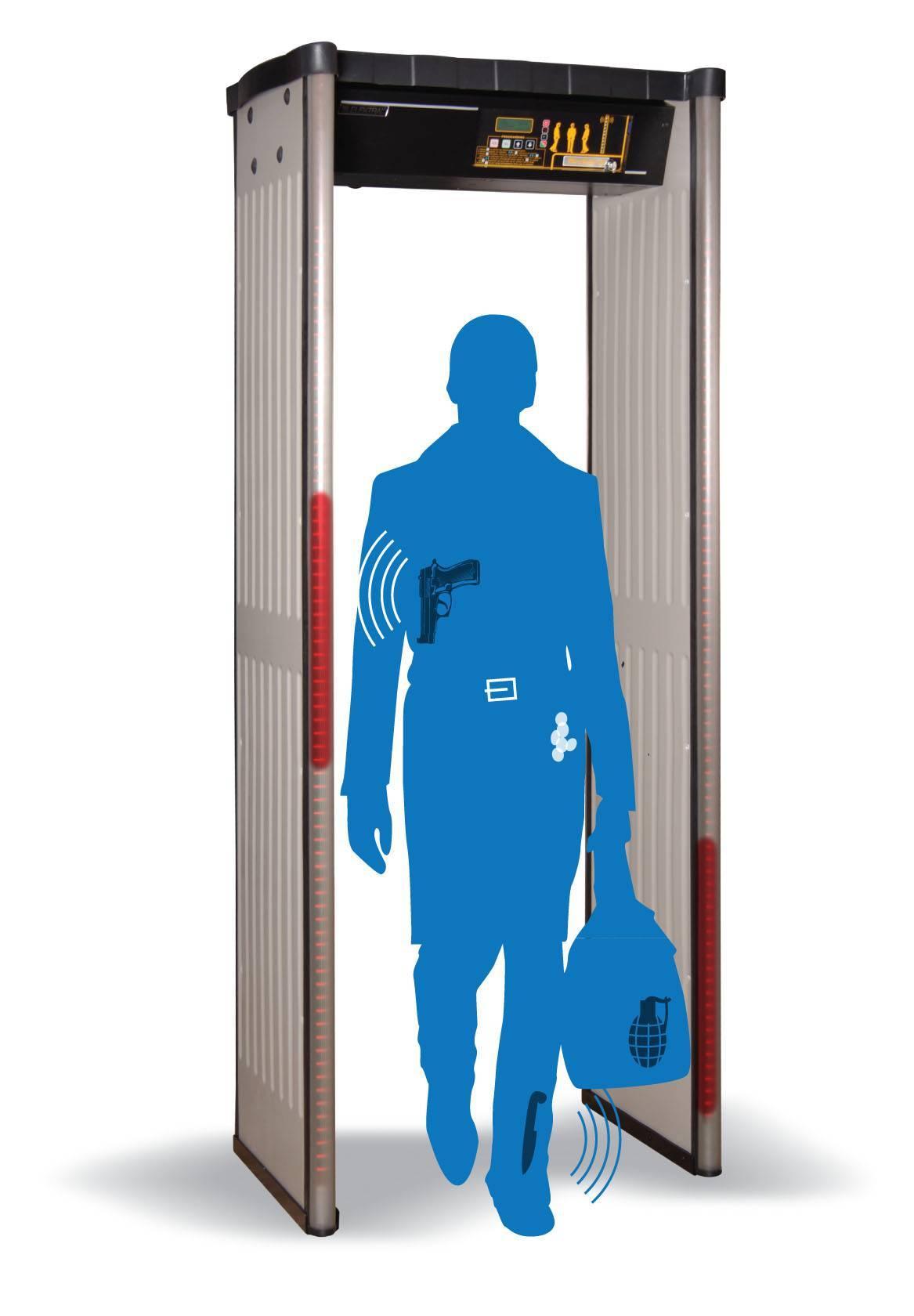 Weatherproof Walk-Through Metal Detectors for outdoor operation