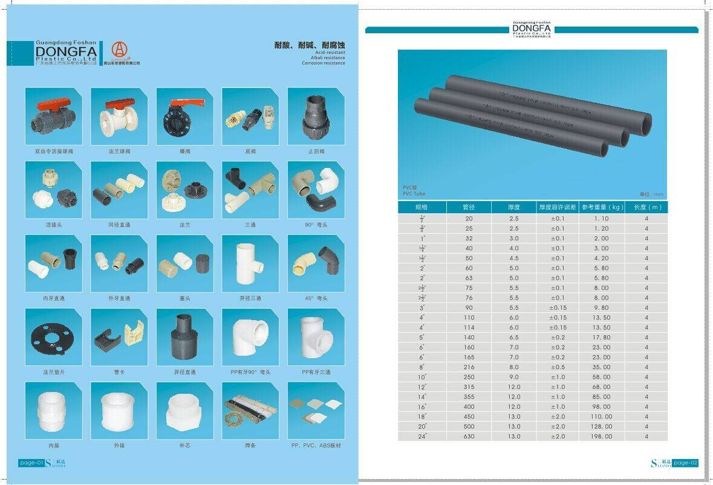 pvc sanitary pipes fittings