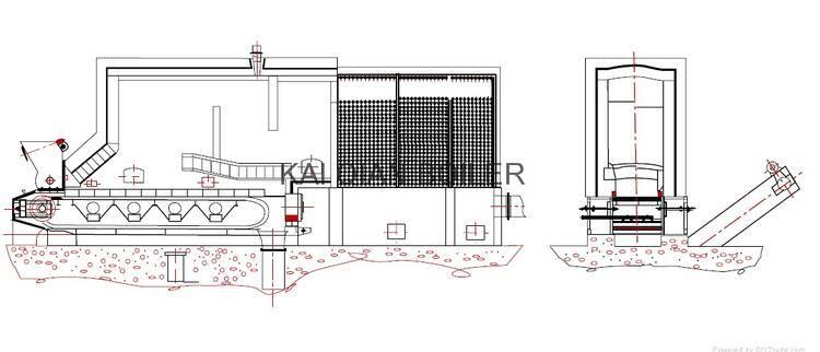 JRL series hot blast boilers