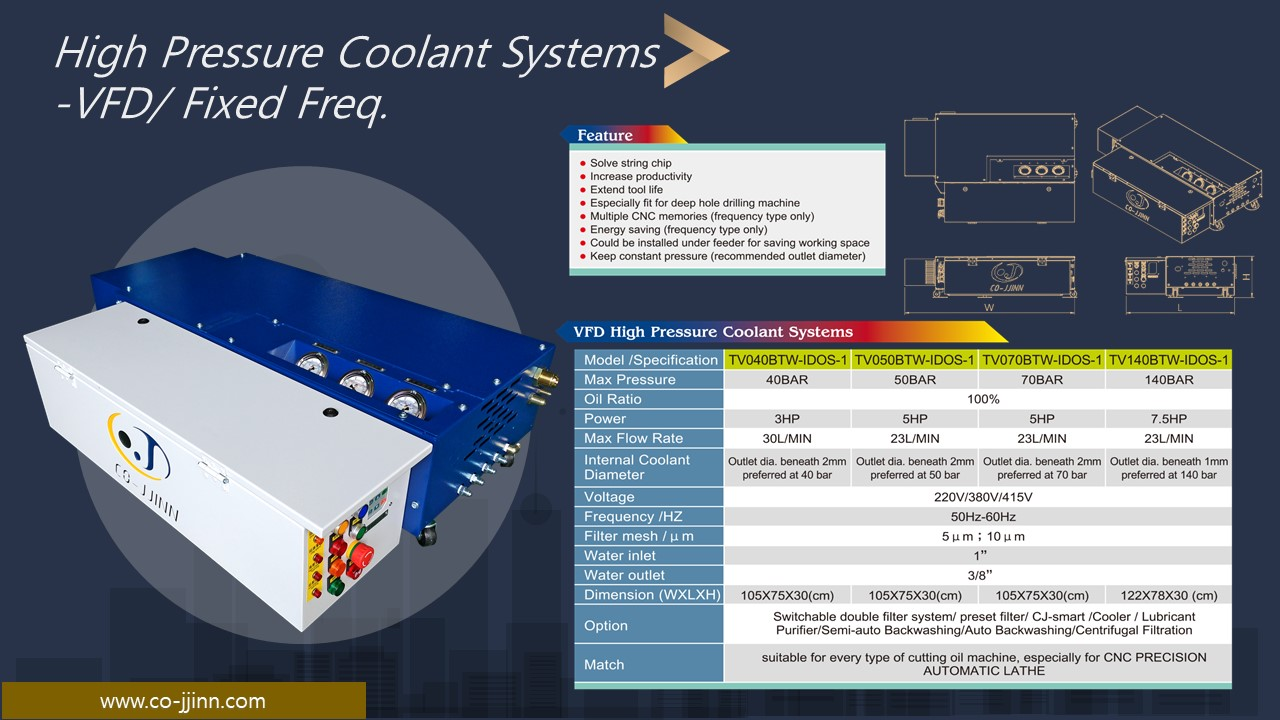 High pressure coolant system VFD/ Fixed Freq.
