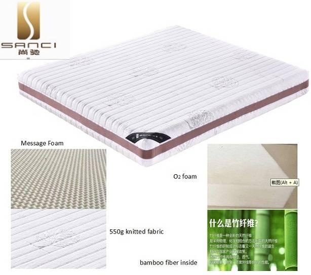 High Quality China Brand Sanci Professional Silver-Plated Spring Mattresses Series for Hard Wood Bed