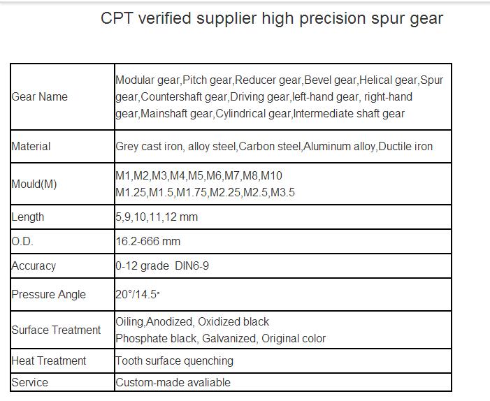 CPT verified supplier high precision spur gear