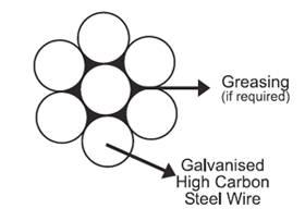Galvanized Steel Wire Strand for ACSR