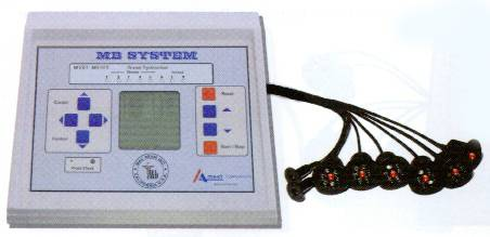 Sexual Dysfunction Laser Medicine System Equipment