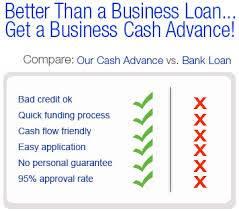 CANADA & USA SMALL BUSINESS LOAN & MERCHANT ADVANCE