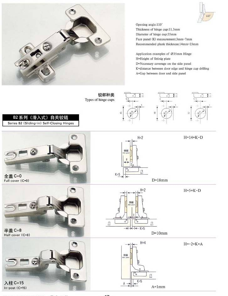 Cabinet Door Plastic Source Hinge Fgv Concealed With One Way Clip On Hydraulic