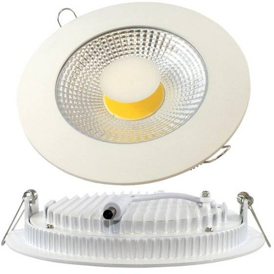 10W COB Panel Light