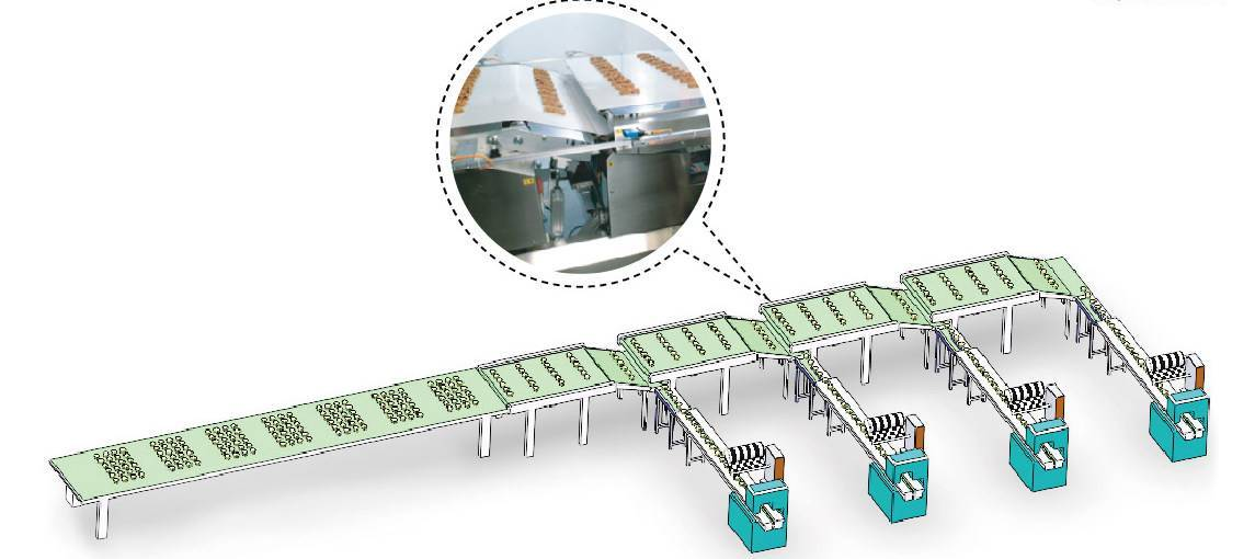 Sinking panel automatic feeding & packing line