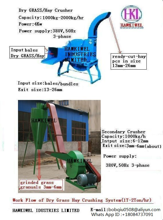 crusher or hammer mill for grass feed