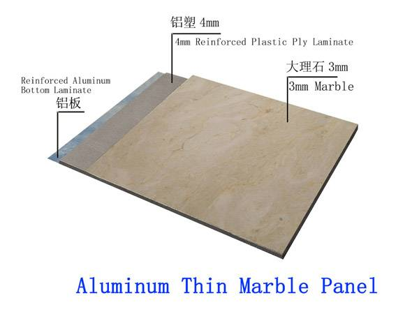 Granite Aluminum composite panel
