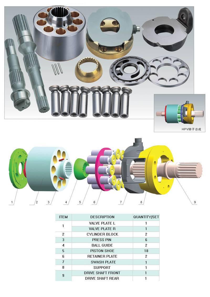 Hydraulic pump parts for KOMATSU excavator