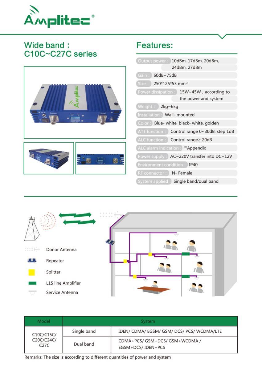 C10C~C27C series Wide Band Repeater