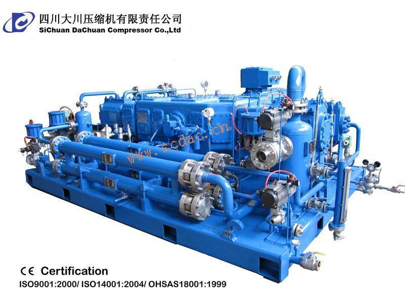 CE Certificated syngas and loop gas Compressor