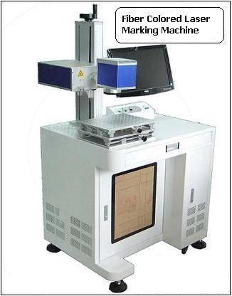 Colored Fiber Laser Marking Machine