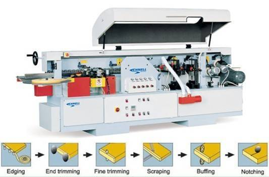 Automatic Edge Banding Machine (FZ40A)