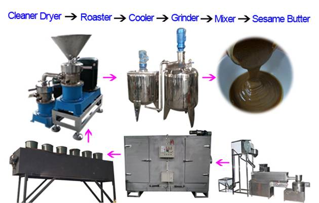 Hot Selling 300kg/h Sesame Tahini Production Line
