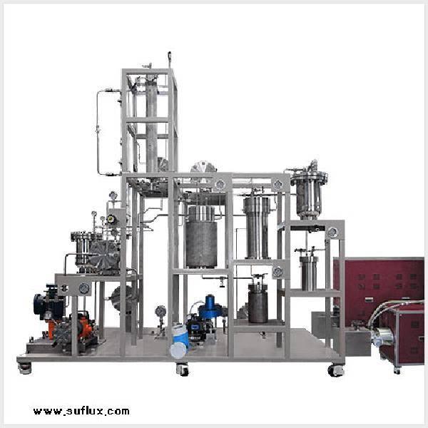 Special Purpose Reactor - Catalytic Reactor